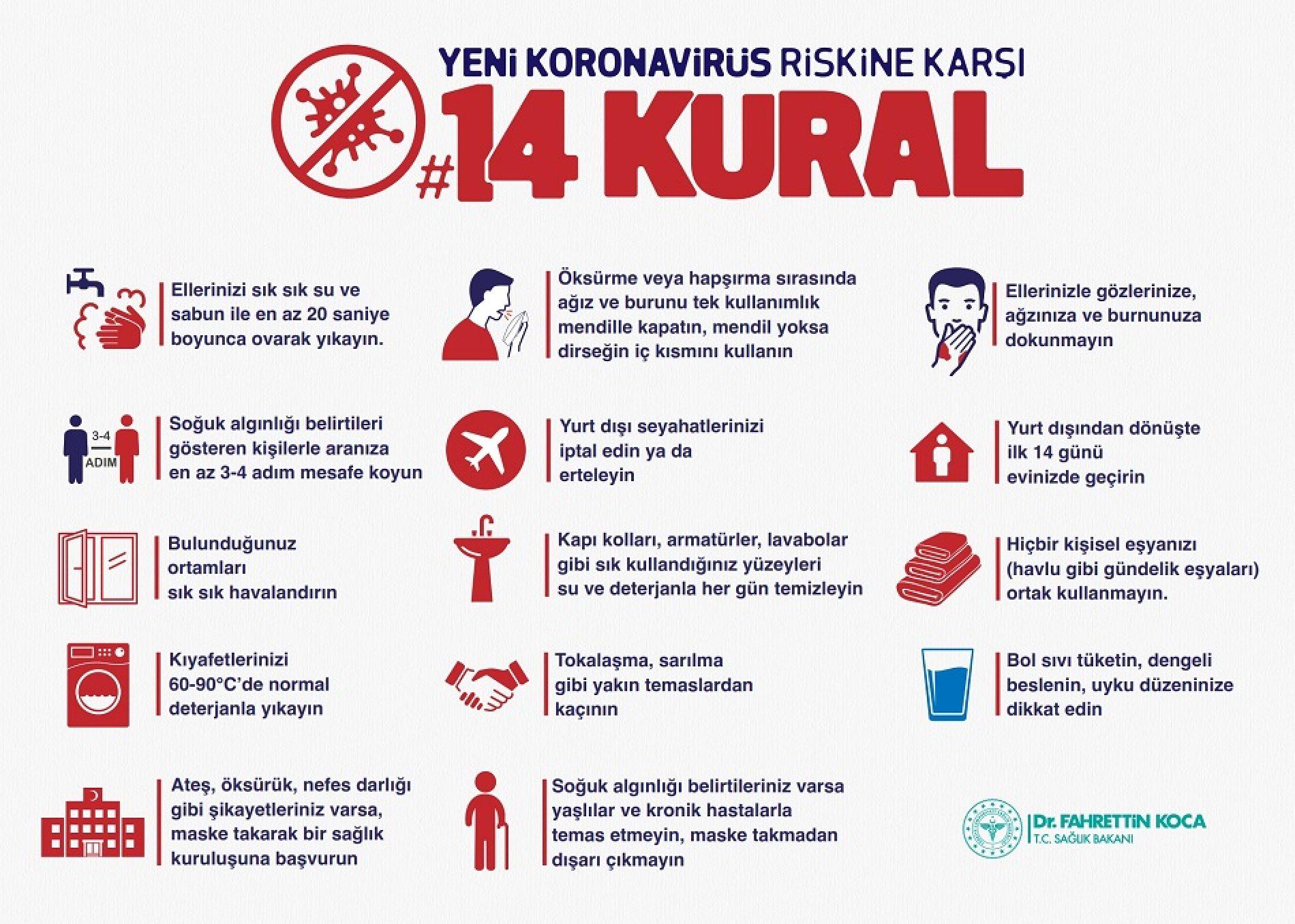 Yeni Koronavirüs (Covid-19) Hakkında Bilgilendirme